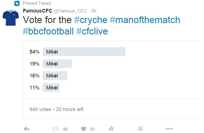 Mikel Man Of The Match